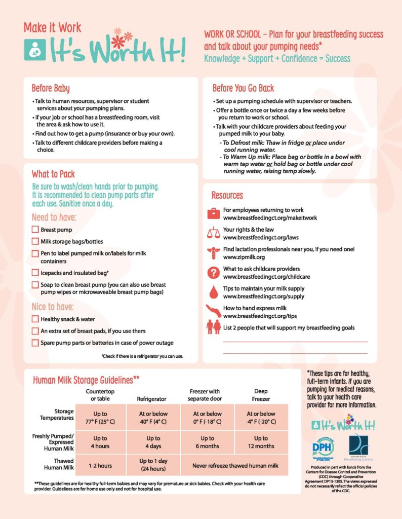 Make It Work Its Worth It Checklist Print Englishandspanisho Page 1